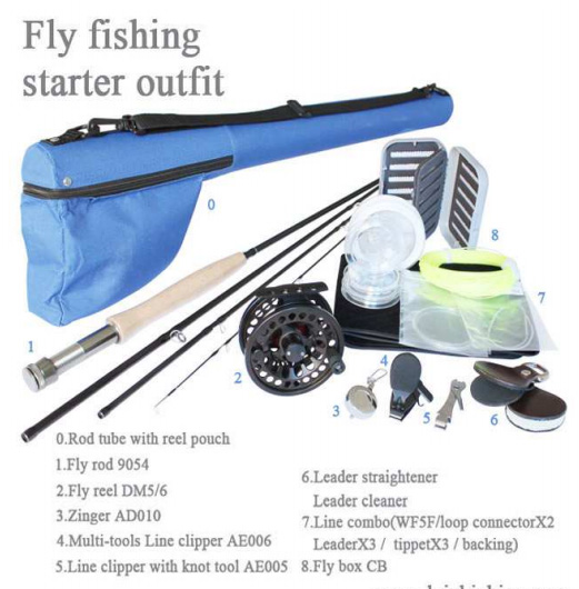 Fly Fishing Starter Outfit